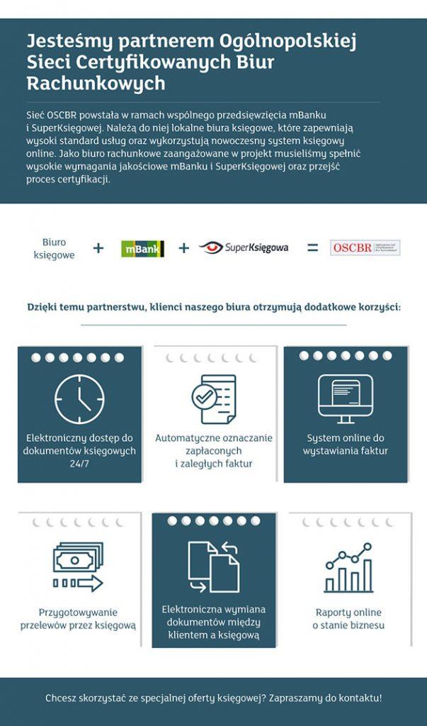 20180802_infografika_OSCBR-4-v2